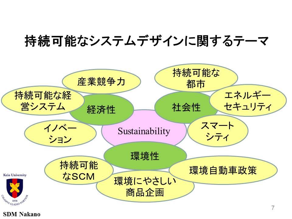 持続可能なシステムデザインに関するテーマ
